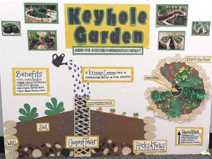 keyholegardenwithcomposter